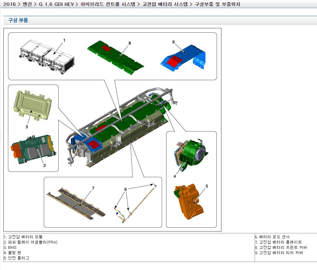 Anybody try to use Torque Pro?   Page 2   Hyundai IONIQ Forum